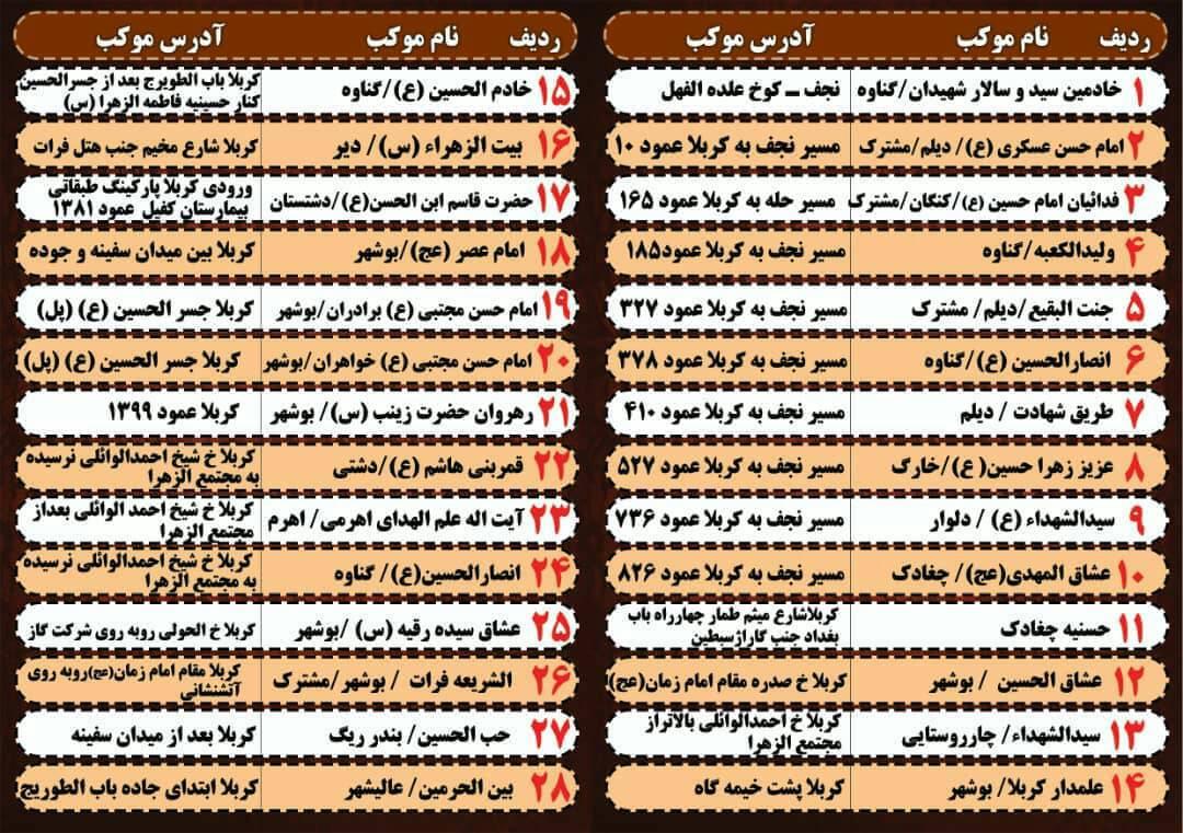نشانی موکب های استان بوشهر در کربلا/عکس